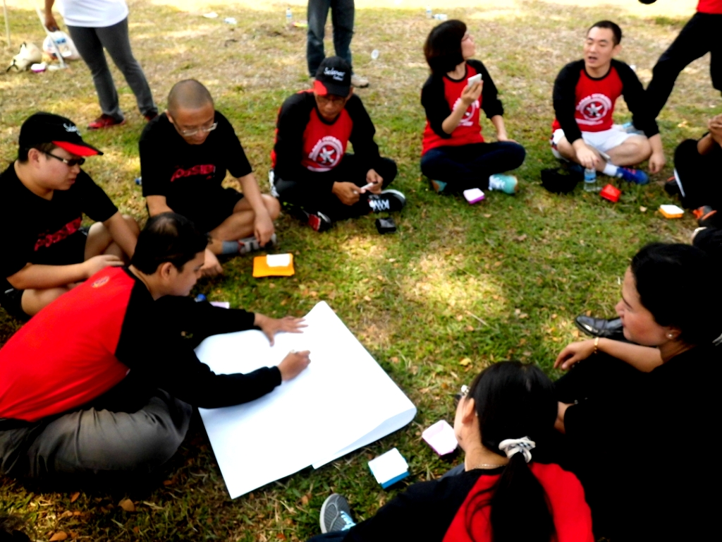 Outbound Training alias experiential learning